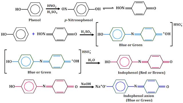 Liebermann's test/Liebermann's nitroso reaction