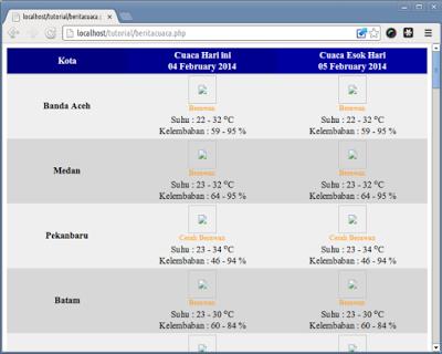Cara Menampilkan Data Cuaca dari Situs BMKG ke website kita dengan Script PHP CURL