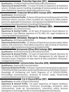 Bharat Rasayan Ltd Recruitment ITI, Diploma, B.Sc, M.Sc, BE Candidates for  Production/ Environment/ EHS/ Safety/ Instrumentation/ R&D