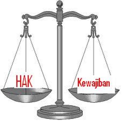 Hak Dan Kewajiban Warga Negara Dan Pemerintah Indonesia Ilmu