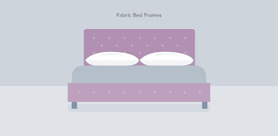 Caring For Your Bed Frame