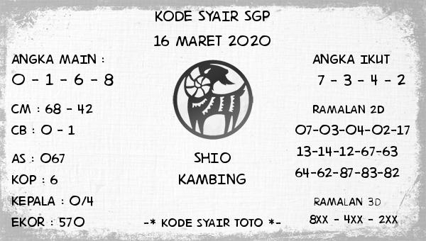 Prediksi Togel Singapore Senin 16 Maret 2020 - Kode Syair SGP