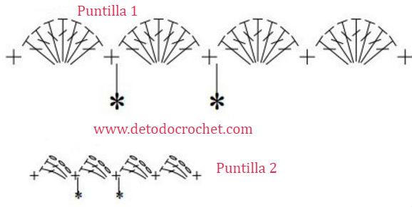 patrones-bordes-ganchillo