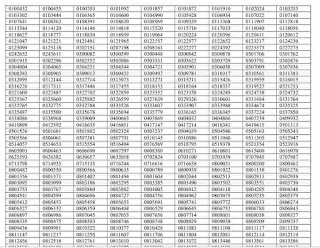 UPSC CSE 2018 Mains result Declared, Download Result PDF