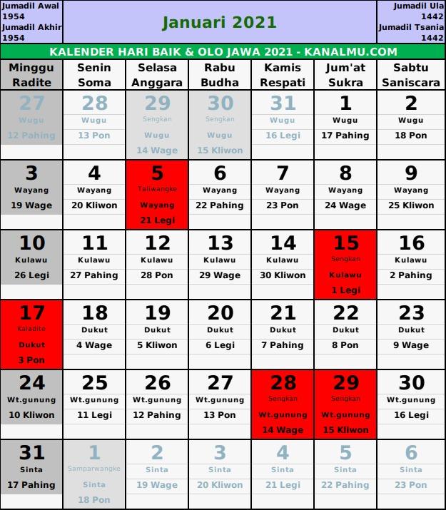 Kalender Jawa Hari Baik Dan Jelek Tahun 2021 Lengkap - Kanalmu