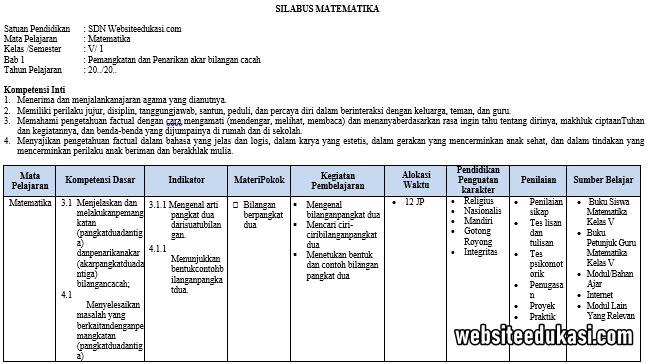 Silabus Matematika Kelas 5 K13 Tahun 2020 2021 Websiteedukasi Com