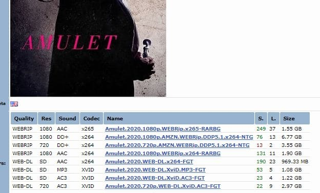 Amulet Full Horror Movie Online Free Download Available in HD Leaked By Tamilrockers, Rarbg, PirateBay, And Torrent Sites