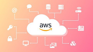 Amazon AWS Certified Solutions Architect  Professional Exam 