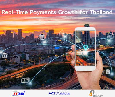 ACI Worldwide ขับเคลื่อนเพื่อรองรับการเติบโต Real-Time Payments ให้กับ National Interbank and Transaction Management and Exchange (ITMX) ในประเทศไทย