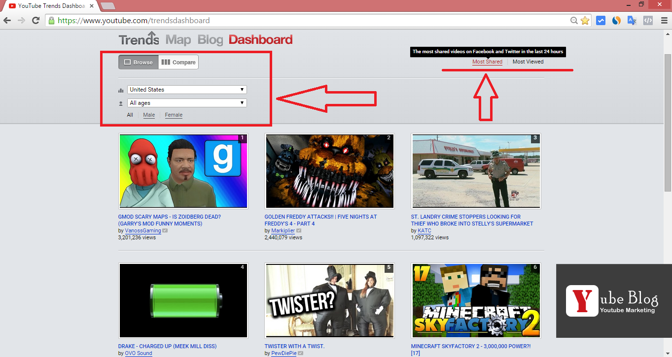 Trends Dashboard - Trending On Youtube - HOT videos in the last 24 hours