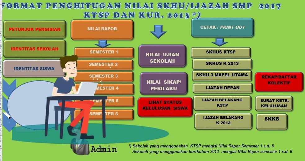 Aplikasi Skhu Smp 2017 Kurikulum 2013 Plus Surat Keterangan Kelulusan Kurikulum 2013 Revisi