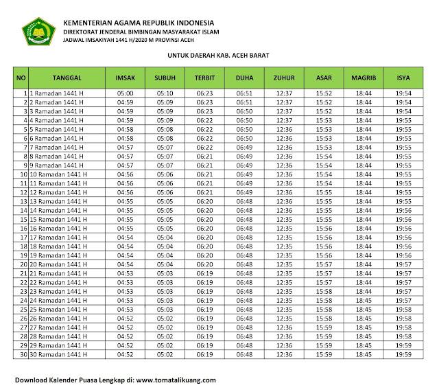 Kemenag baru-baru ini merilis kalender puasa bulan ramadhan yaitu jadwal imsakiyah, jadwal buka puasa, dan waktu sholat 5 lima waktu di kabupaten aceh barat tahun 2020 masehi / 1441 hijriyah.