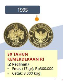 uang Peringatan 50 Tahun Kemerdekaan Indonesia