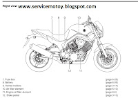Service Motorcycle: Yamaha 2002 BT1100 Owners manual