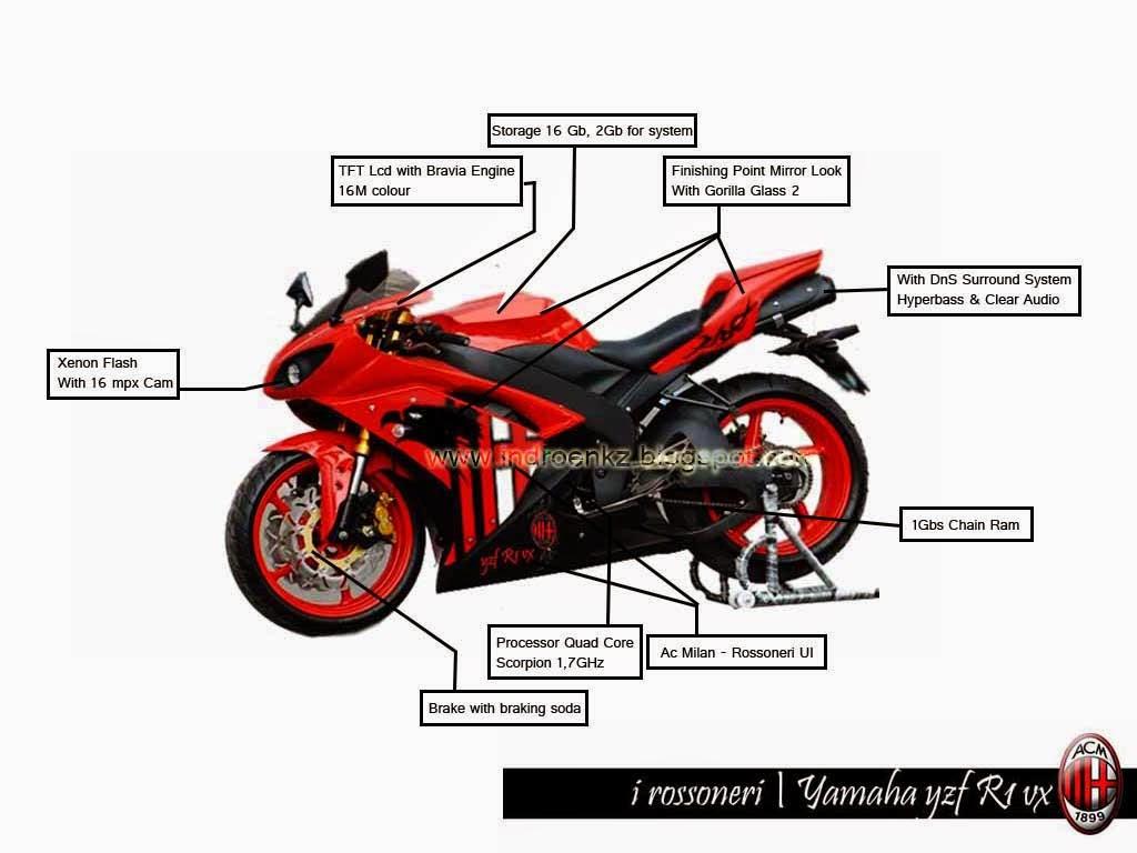 AC MILAN Motor ( 5 Gambar )