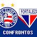 Histórico de Confrontos | Bahia x Fortaleza