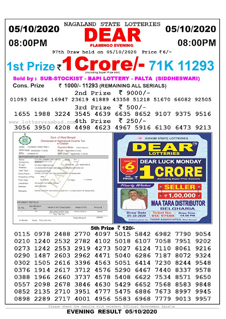 Nagaland State Lottery Sambad 05-10-2020 Today Result 8 PM