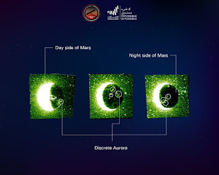 UAE's Hope Mars Mission takes new pictures of Mars' aurora, shares photos