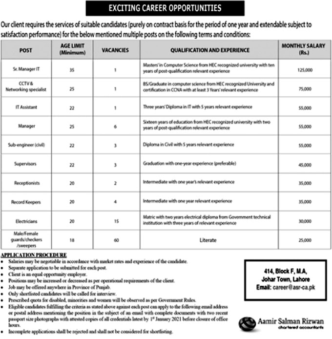 JOBS | Staff Required For Aamir Salman Rizwan Chartered Accountants