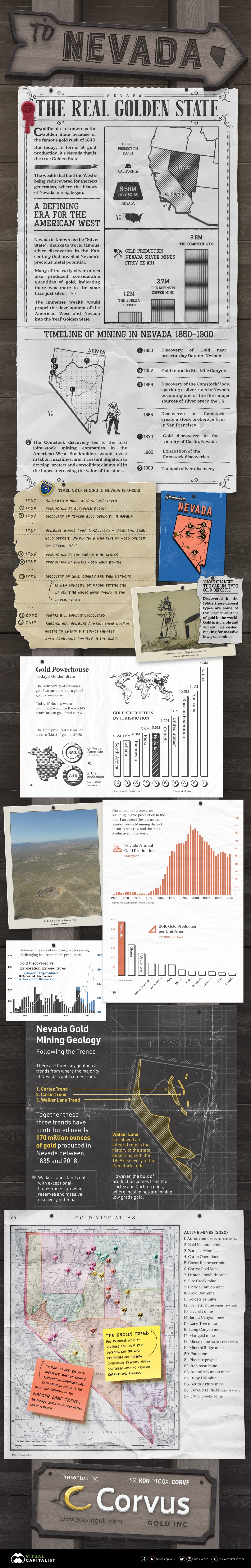 Nevada gold: The Real Golden State #infographic