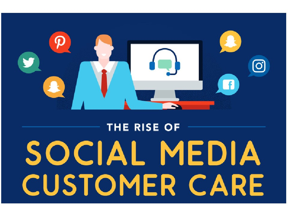 Why Brands Need to Stay Vigilant with the Customer Care Needs of Their Social Media Savvy Customers