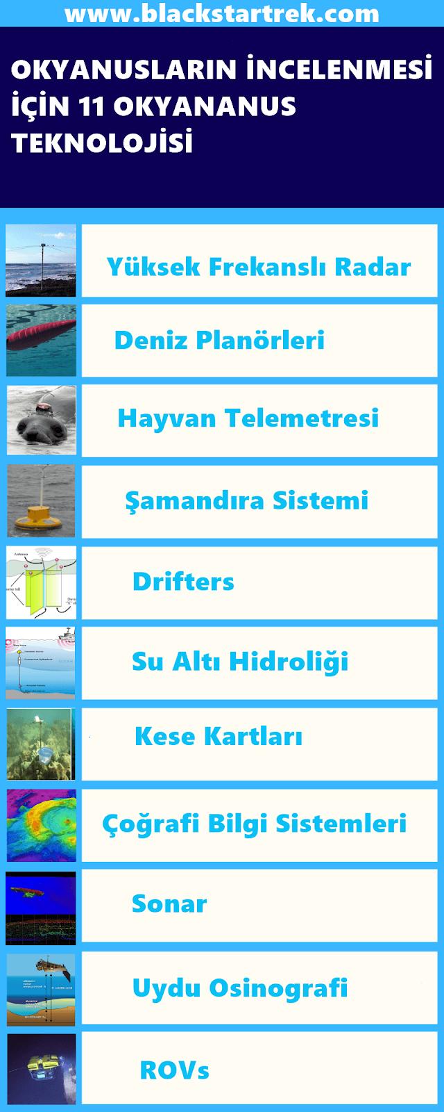 OKYANUS TEKNOLOJİSİ