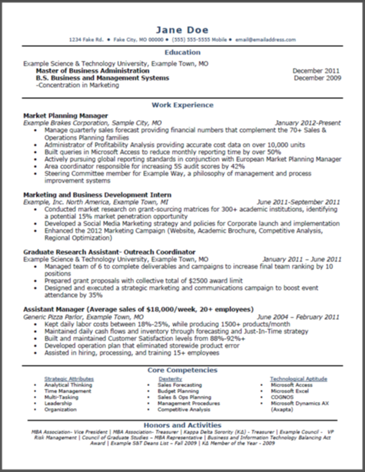 Finance Controller Resume Samples Jobhero Master Of Business Administration Mba Online Schools