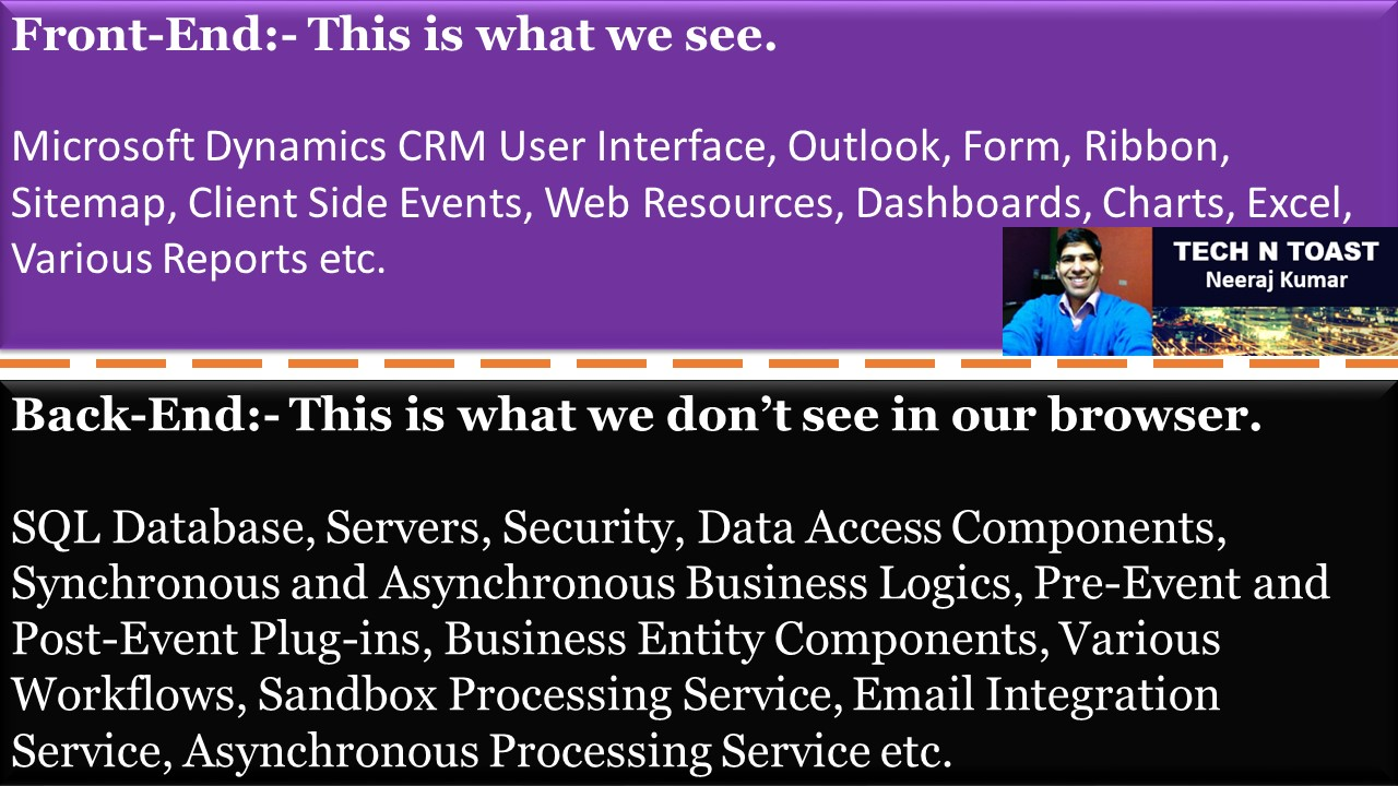Front-End and Back-End in Microsoft Dynamics CRM