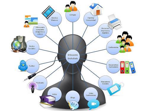 http://www.educaciontrespuntocero.com/recursos/redes-sociales-educativas/25272.html