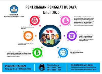 Penerimaan Penggiat Budaya Tahun 2020 di Lingkungan Direktorat Jenderal Kebudayaan