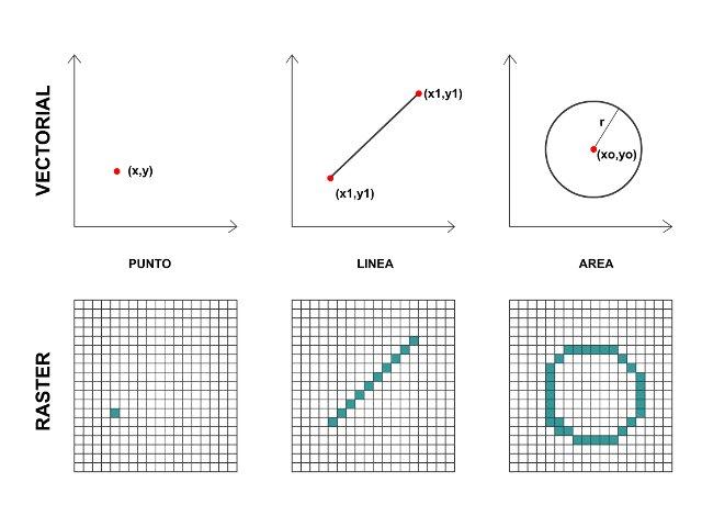 Imágenes Raster y Vectoriales, Resolución, Profundidad de