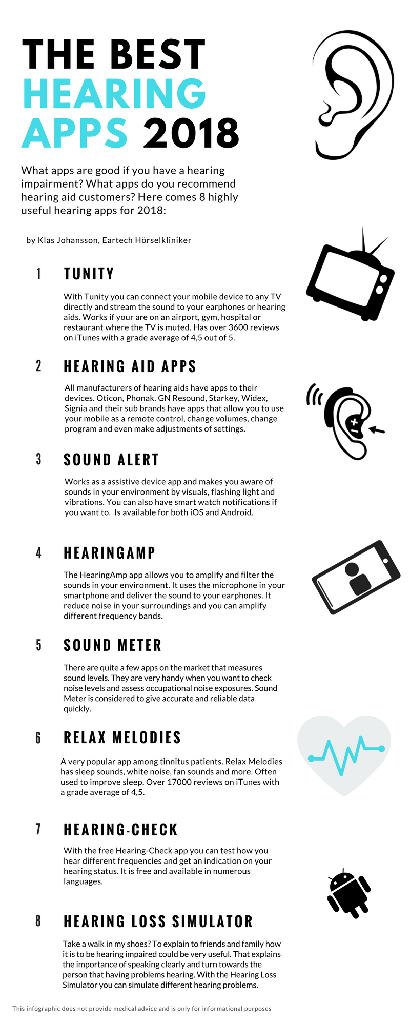 Best hearing apps 2018 #infographic