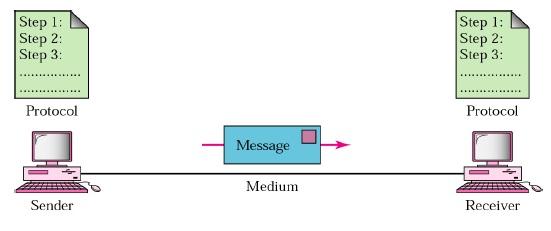Powerpoint presentation a ragam aplikasi komunikasi data ccuart Choice Image