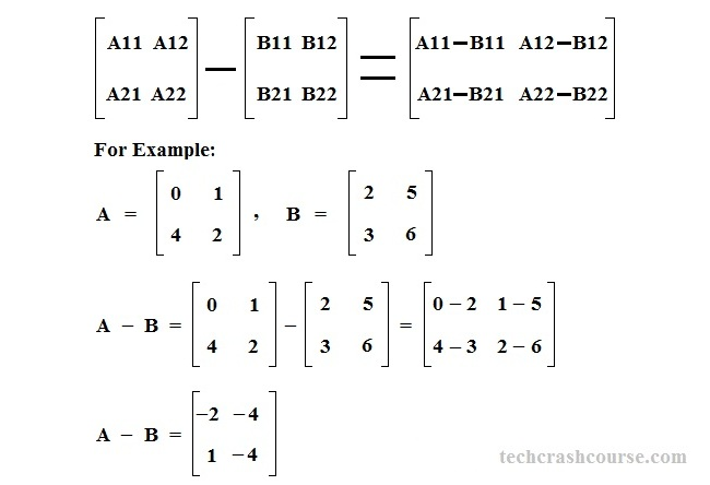 Matrix subtraction program in C