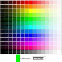 Tabel Warna dan Kode HTML