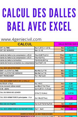 calcul des dalles BAEL avec excel