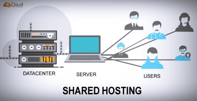 الاستضافة-المشتركة-Shared-Hosting
