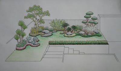 Sketsa Taman Bintaro