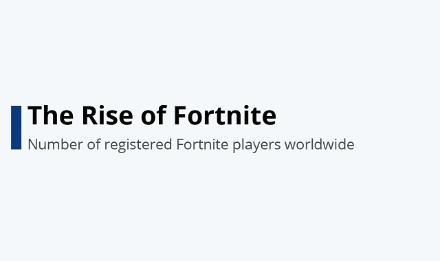 Epic Games on a Rampage