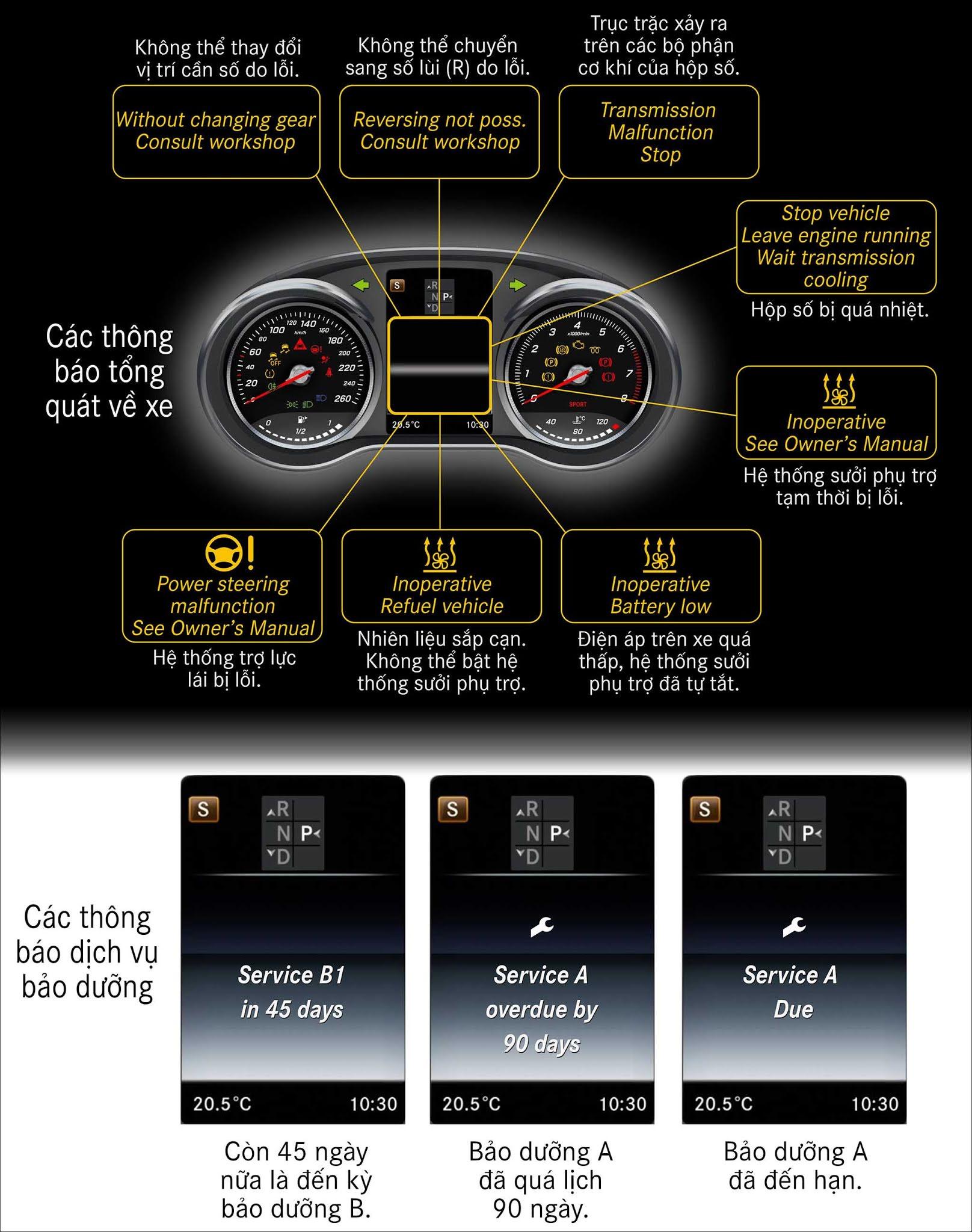 Các thông báo tổng quát về xe
