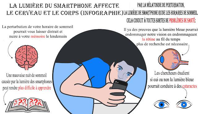 La lumière du smartphone affecte le cerveau et le corps (infographie)