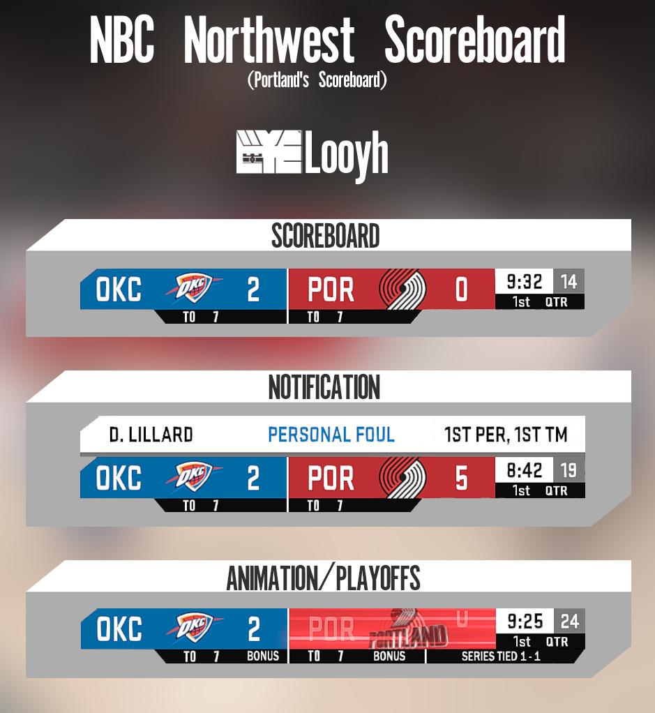 DNA Of Basketball   DNAOBB: NBA 2K18 NBC Northwest (Portland's) Scoreboard by Looyh Released