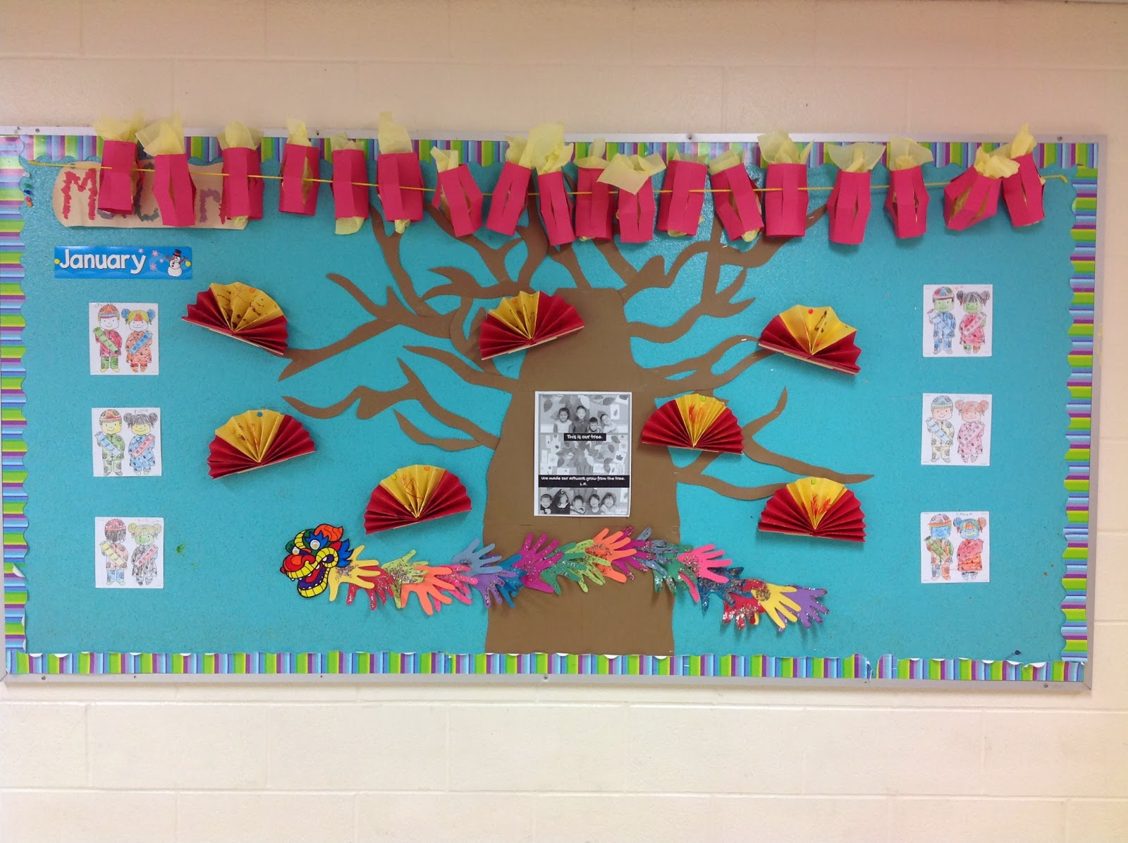 Beginning With Inquiry In Kindergarten Chinese New Year