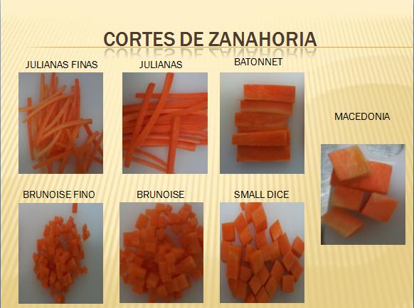 Corte Juliana Zanahoria / Descubra zanahoria rallada imágenes de stock en hd y millones de otras fotos, ilustraciones y vectores en stock libres de regalías en la colección de shutterstock.