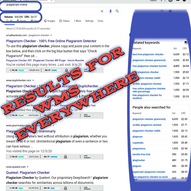 WMS keyword research tools