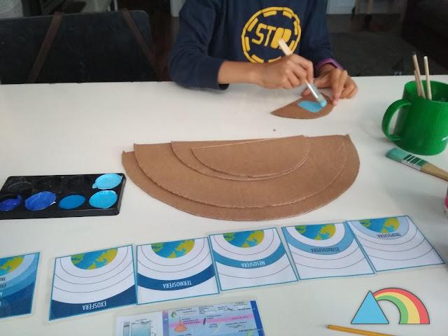 Tarjetas tipo Montessori con las capas de la atmósfera, y niño pintando semicírculos de cartón con diferentes tonos de azul