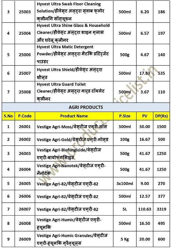 new dp price list of vestige