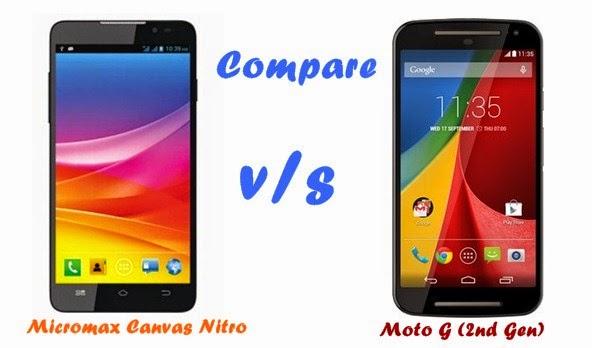 Comparison Micromax Canvas Nitro with Moto G(2nd Gen)