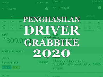 Penghasilan Grabbike 2020