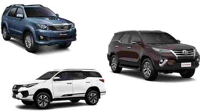Toyota Fortuner Price in India